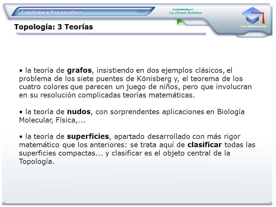 Realizado Por Topología: 3 Teorías la teoría de grafos, insistiendo en dos ejemplos clásicos, el problema de los siete puentes de Könisberg y, el teor