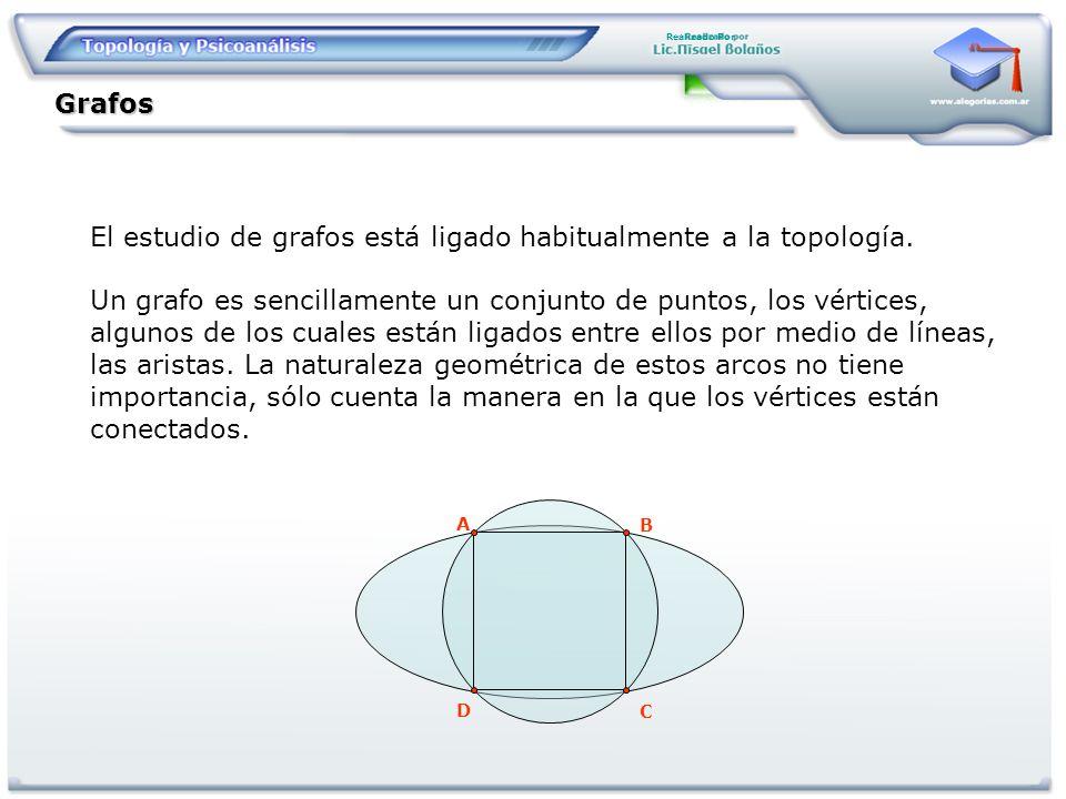 Realizado Por Grafos El estudio de grafos está ligado habitualmente a la topología. Un grafo es sencillamente un conjunto de puntos, los vértices, alg