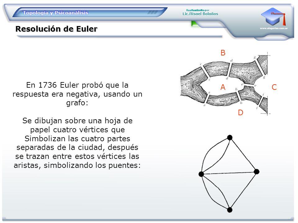 Realizado Por Resolución de Euler A B C D En 1736 Euler probó que la respuesta era negativa, usando un grafo: Se dibujan sobre una hoja de papel cuatr