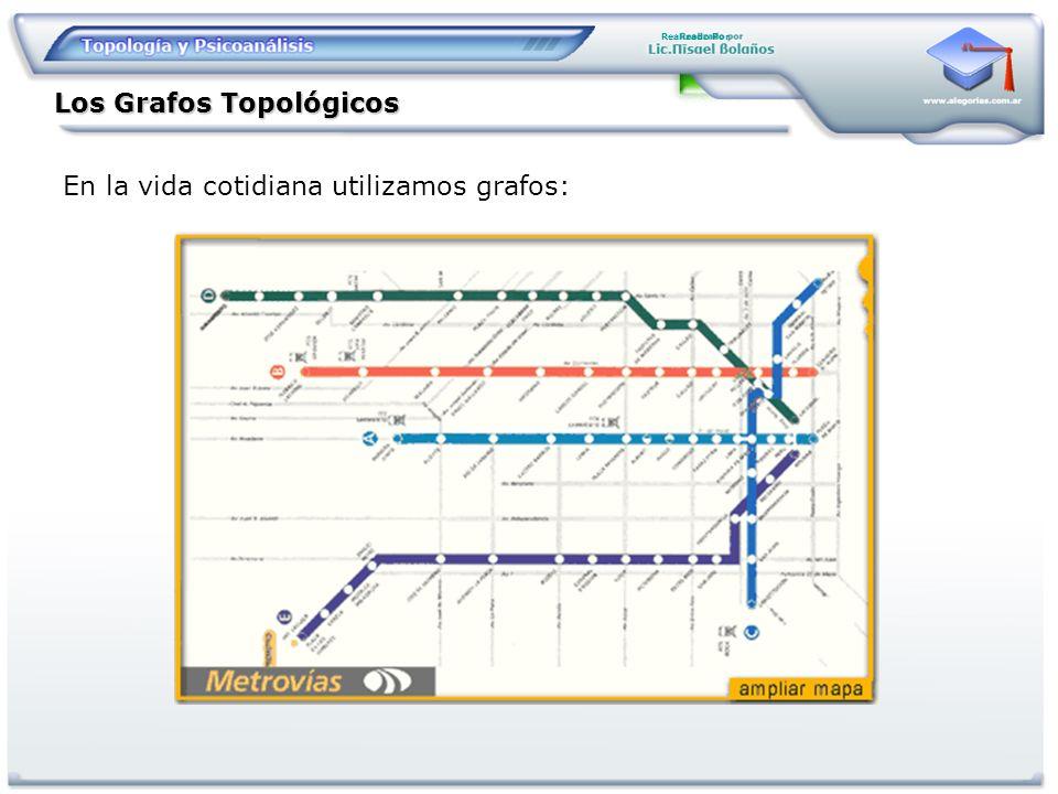 Realizado Por Los Grafos Topológicos En la vida cotidiana utilizamos grafos: