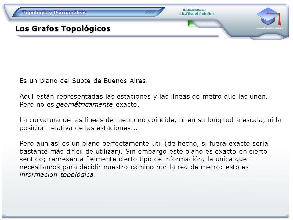 Realizado Por Los Grafos Topológicos Es un plano del Subte de Buenos Aires. Aquí están representadas las estaciones y las líneas de metro que las unen