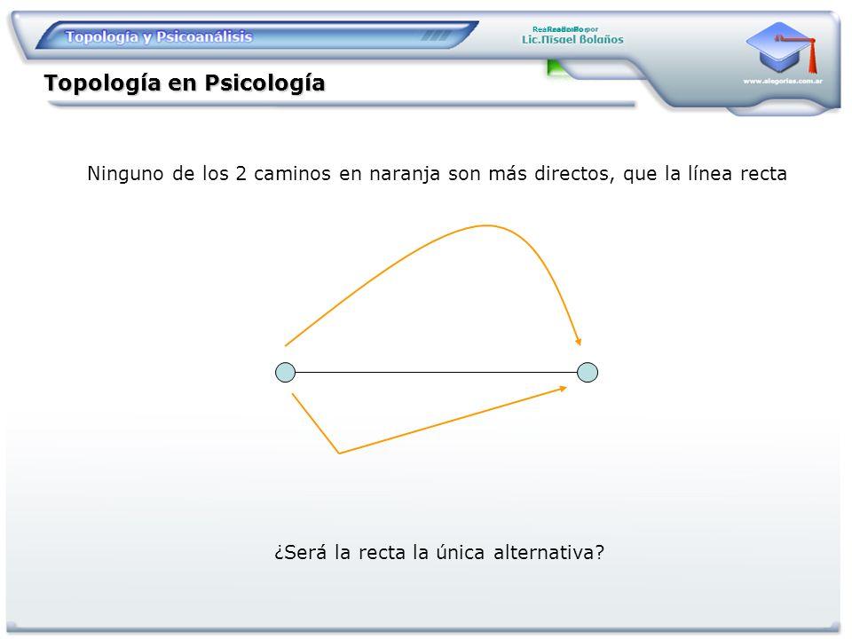 Realizado Por Topología en Psicología Ninguno de los 2 caminos en naranja son más directos, que la línea recta ¿Será la recta la única alternativa?
