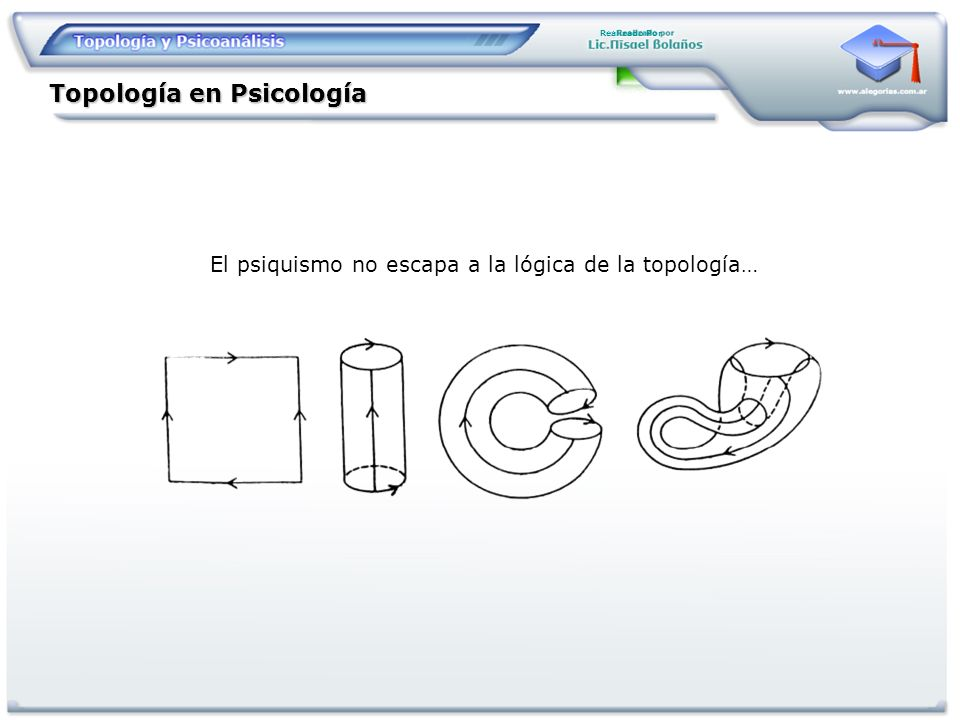 Realizado Por Topología en Psicología El psiquismo no escapa a la lógica de la topología…