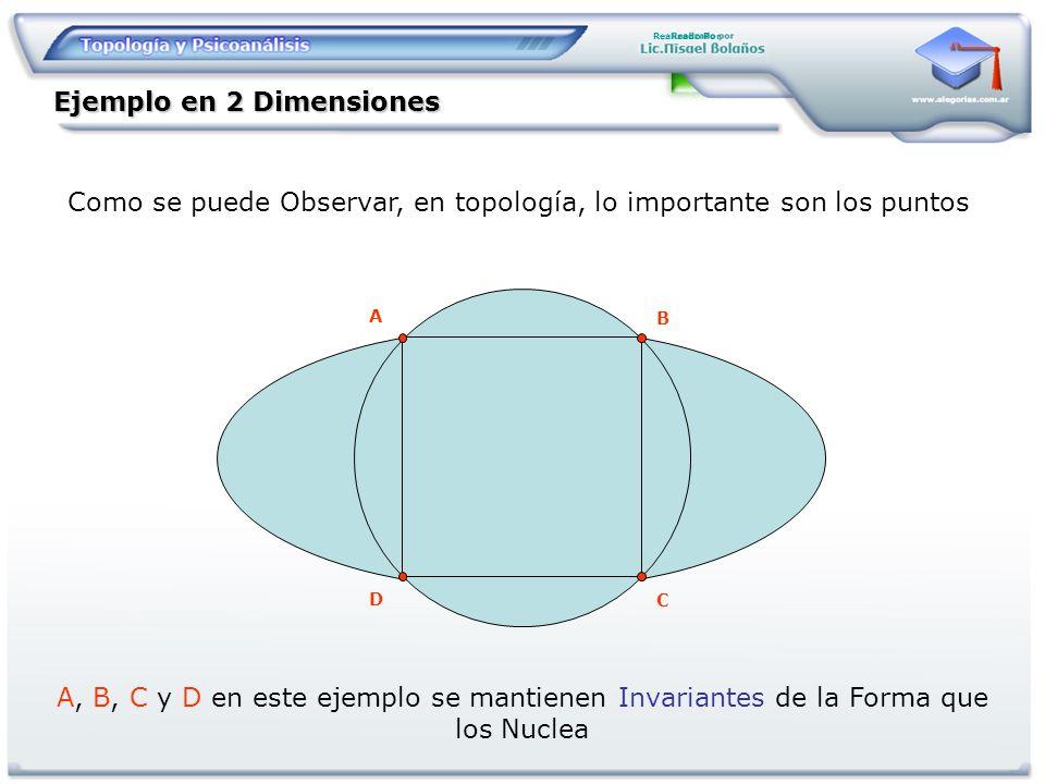 Realizado Por Ejemplo en 2 Dimensiones Como se puede Observar, en topología, lo importante son los puntos A B C D A, B, C y D en este ejemplo se manti