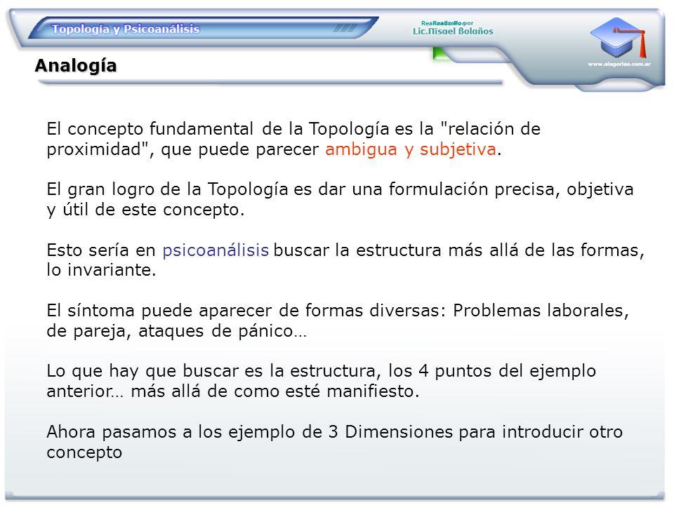 Realizado Por Analogía El concepto fundamental de la Topología es la