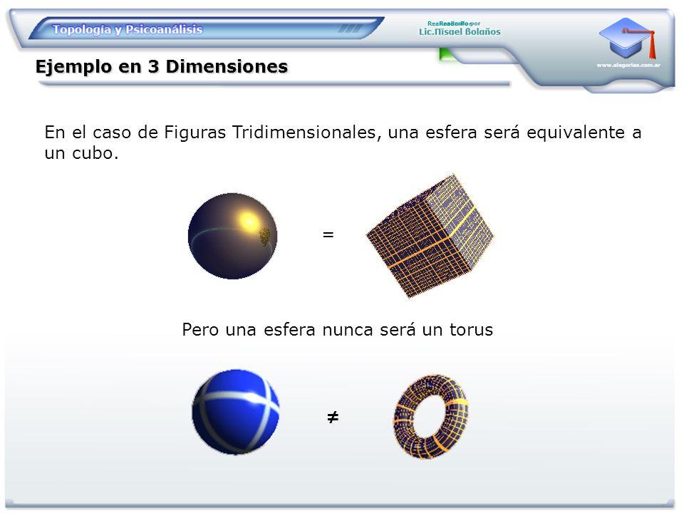 Realizado Por Ejemplo en 3 Dimensiones En el caso de Figuras Tridimensionales, una esfera será equivalente a un cubo. = Pero una esfera nunca será un