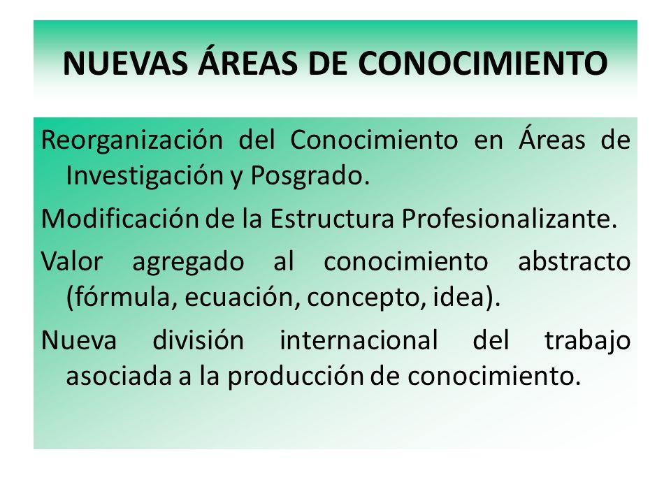 NUEVAS ÁREAS DE CONOCIMIENTO Reorganización del Conocimiento en Áreas de Investigación y Posgrado. Modificación de la Estructura Profesionalizante. Va