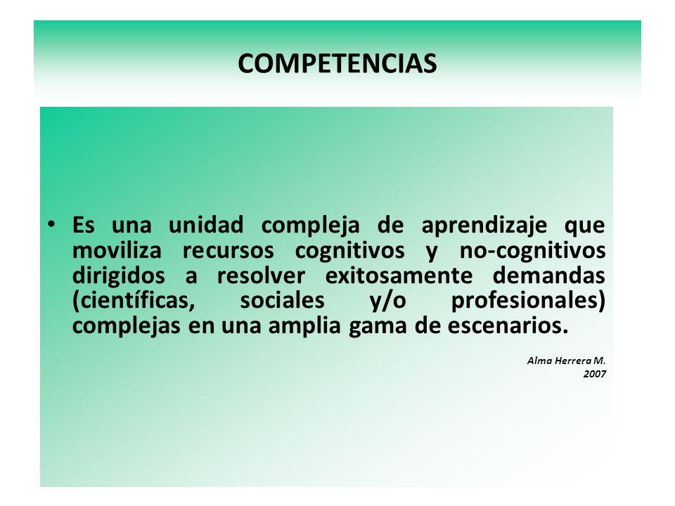 COMPETENCIAS Es una unidad compleja de aprendizaje que moviliza recursos cognitivos y no-cognitivos dirigidos a resolver exitosamente demandas (científicas, sociales y/o profesionales) complejas en una amplia gama de escenarios.
