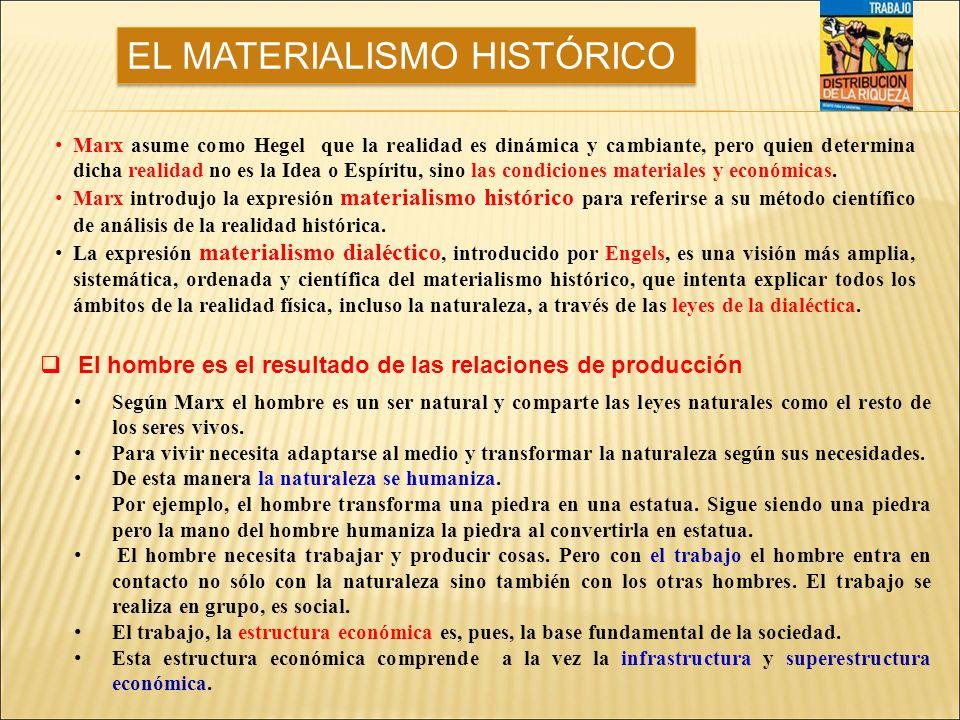 EL MATERIALISMO HISTÓRICO Marx asume como Hegel que la realidad es dinámica y cambiante, pero quien determina dicha realidad no es la Idea o Espíritu, sino las condiciones materiales y económicas.