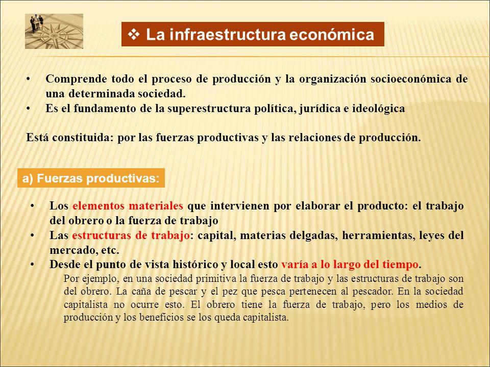La infraestructura económica Comprende todo el proceso de producción y la organización socioeconómica de una determinada sociedad.