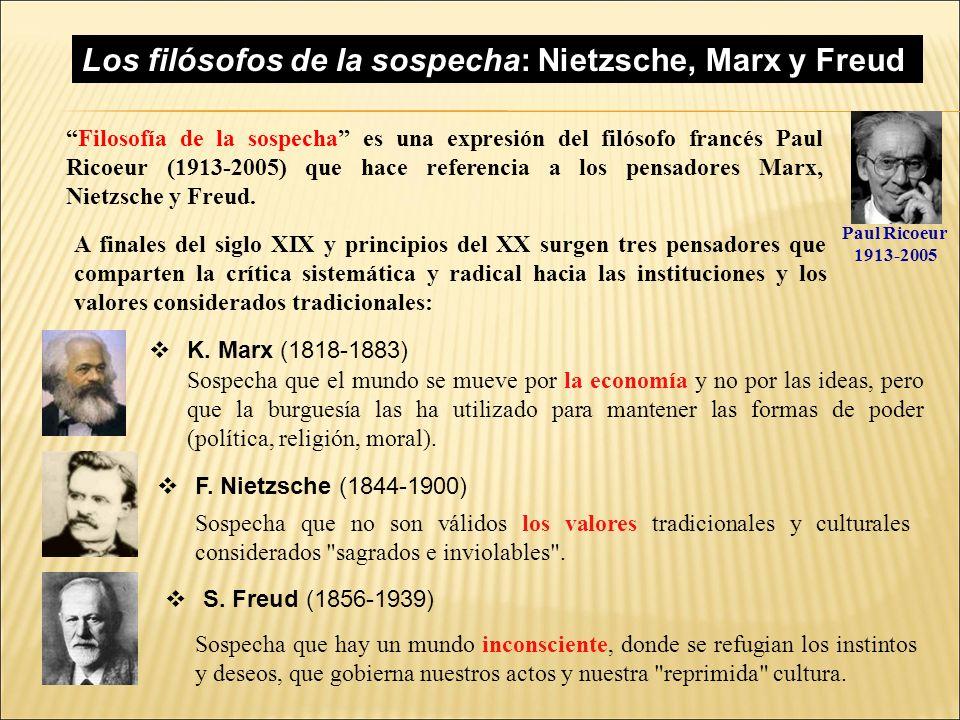 Filosofía de la sospecha es una expresión del filósofo francés Paul Ricoeur (1913-2005) que hace referencia a los pensadores Marx, Nietzsche y Freud.