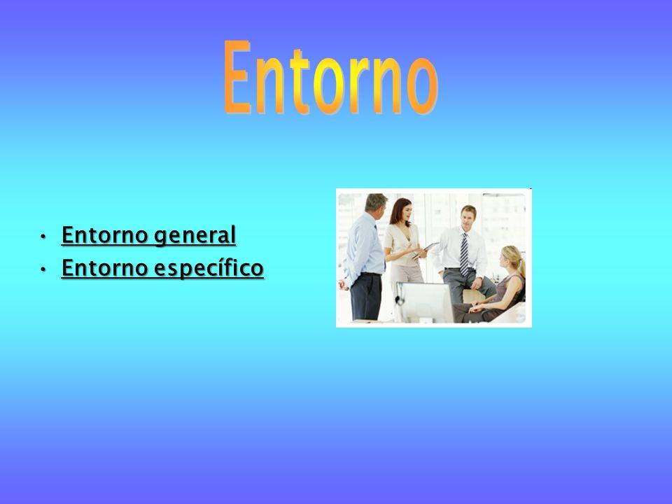 Entorno generalEntorno general Entorno específicoEntorno específico
