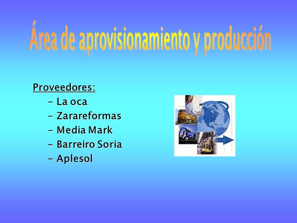 Proveedores: - La oca - Zarareformas - Media Mark - Barreiro Soria - Aplesol