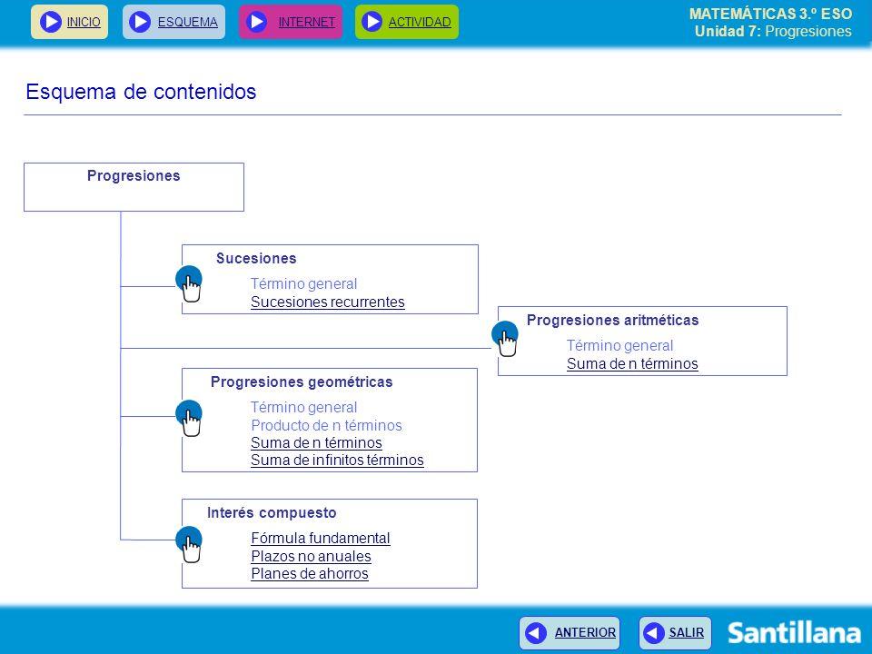 MATEMÁTICAS 3.º ESO Unidad 7: Progresiones INICIOESQUEMA INTERNETACTIVIDAD ANTERIOR SALIR Esquema de contenidos Progresiones Sucesiones Término genera
