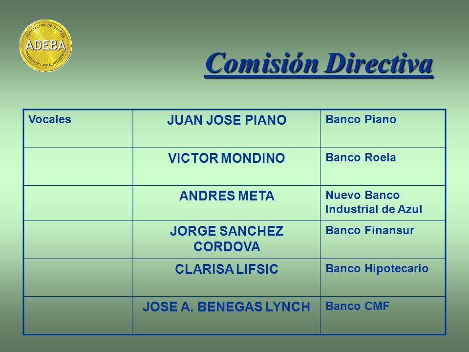 Comisión Directiva Vocales JUAN JOSE PIANO Banco Piano VICTOR MONDINO Banco Roela ANDRES META Nuevo Banco Industrial de Azul JORGE SANCHEZ CORDOVA Ban