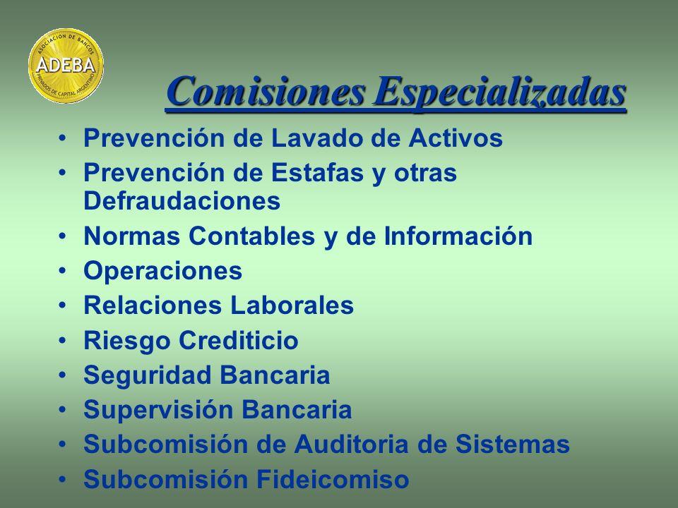 Prevención de Lavado de Activos Prevención de Estafas y otras Defraudaciones Normas Contables y de Información Operaciones Relaciones Laborales Riesgo