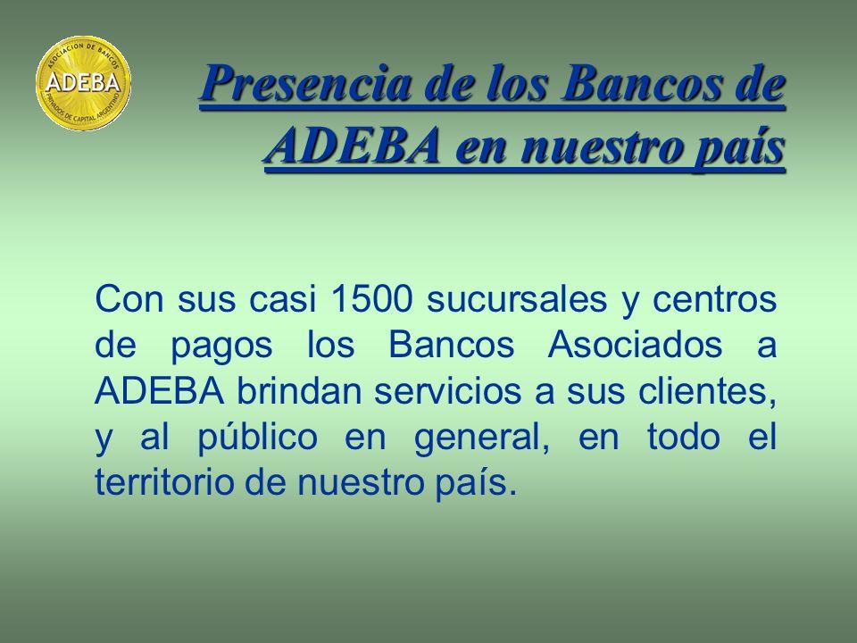 Presencia de los Bancos de ADEBA en nuestro país Con sus casi 1500 sucursales y centros de pagos los Bancos Asociados a ADEBA brindan servicios a sus