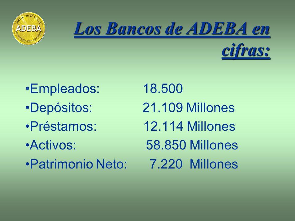 Los Bancos de ADEBA en cifras: Empleados: 18.500 Depósitos: 21.109 Millones Préstamos: 12.114 Millones Activos: 58.850 Millones Patrimonio Neto: 7.220