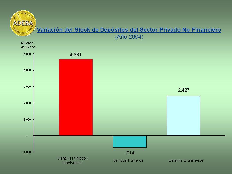 Variación del Stock de Depósitos del Sector Privado No Financiero (Año 2004)