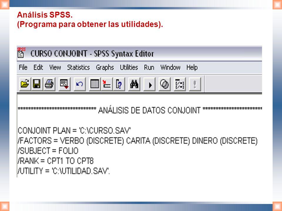Análisis SPSS. (Programa para obtener las utilidades).