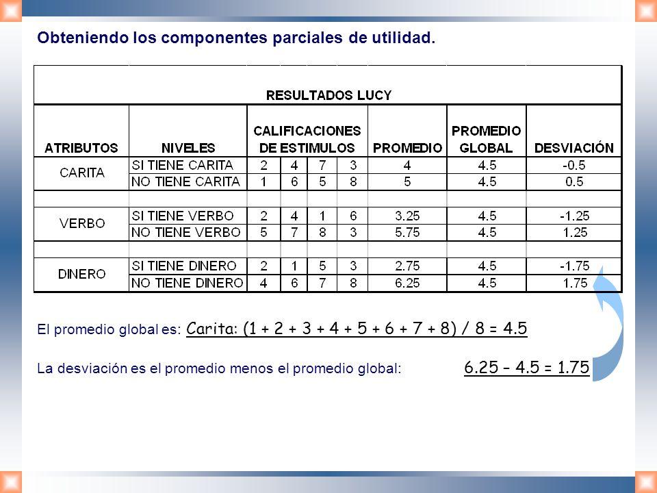 Obteniendo los componentes parciales de utilidad. El promedio global es: Carita: (1 + 2 + 3 + 4 + 5 + 6 + 7 + 8) / 8 = 4.5 La desviación es el promedi