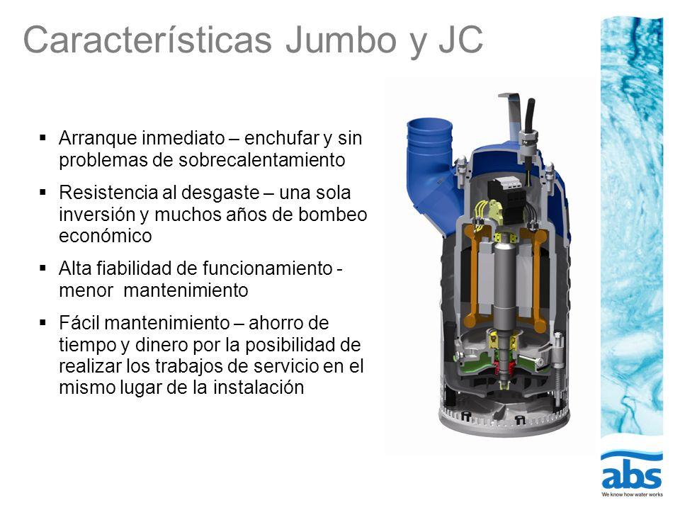 Características de diseño ABS bombas para lodos JS 12 a 84 Gran flexibilidad con impulsor Vortex –desahogado rendimiento - curva azul para funcionamiento en seco - curva roja con motor sumergido a la mitad –intercambiable entre modelos Capacidad de transporte de sólidos –paso integral (Vortex) –fundición dúctil nodular resistente al desgaste –disponible en acero inoxidable H m Q l/s