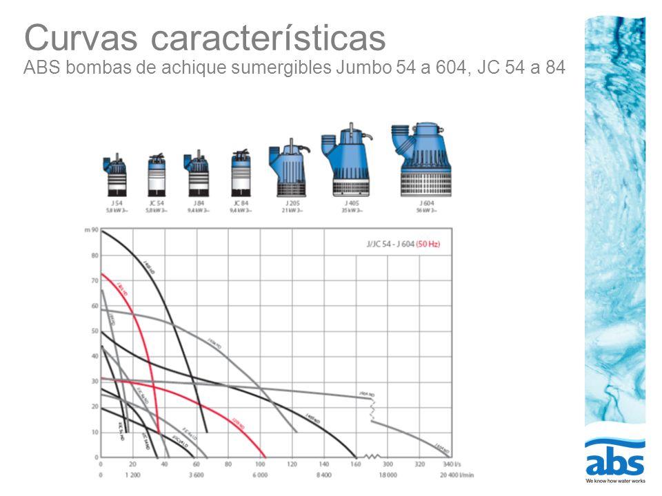 Curvas características ABS bombas sumergibles para lodos JS 12 a 84