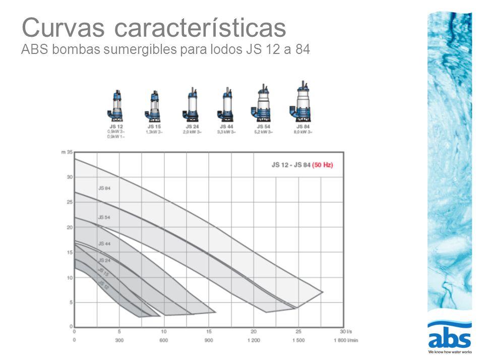 Características de diseño Bombas de achique Jumbo y JC Arranque inmediato El contactor integrado, el condensador (monofásico) y las sondas térmicas en el bobinado del estator protegen el motor y permiten el rearme automático.