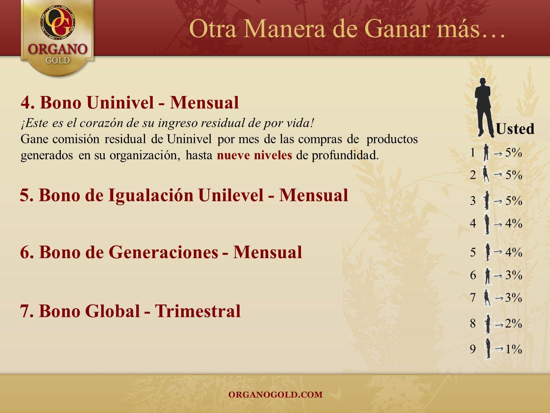 4. Bono Uninivel - Mensual ¡Este es el corazón de su ingreso residual de por vida! Gane comisión residual de Uninivel por mes de las compras de produc