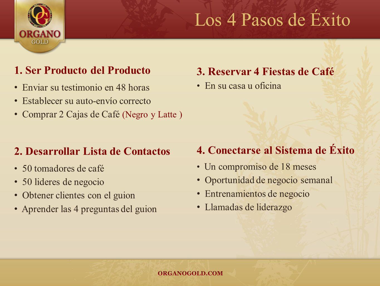 1. Ser Producto del Producto Enviar su testimonio en 48 horas Establecer su auto-envío correcto Comprar 2 Cajas de Café (Negro y Latte ) 4. Conectarse