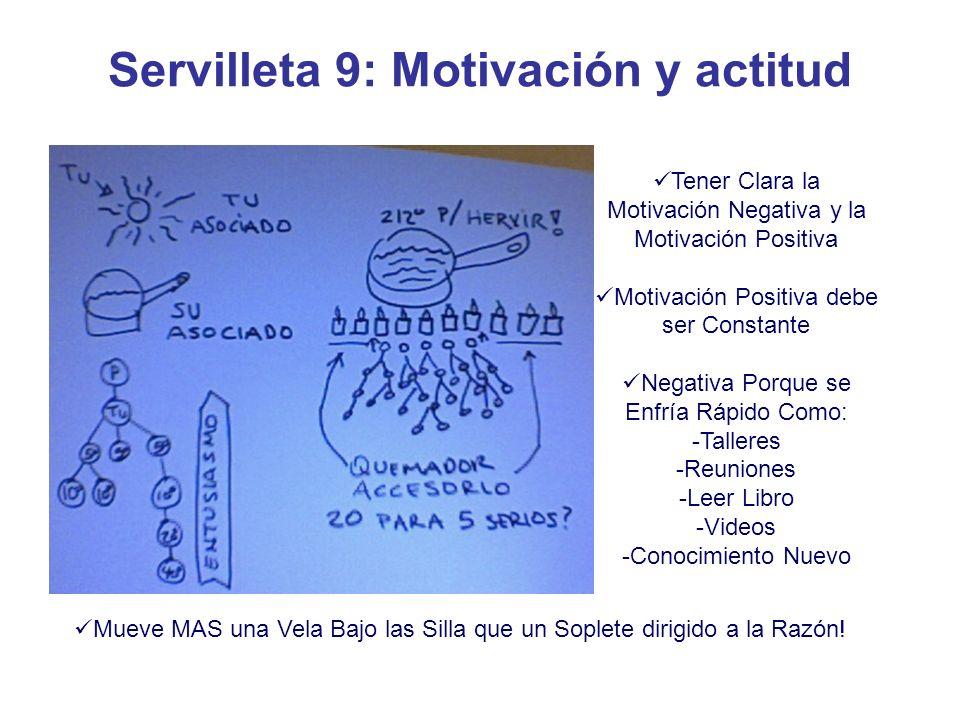 Servilleta 9: Motivación y actitud Tener Clara la Motivación Negativa y la Motivación Positiva Motivación Positiva debe ser Constante Negativa Porque