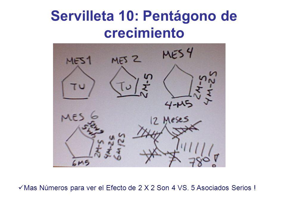 Servilleta 10: Pentágono de crecimiento Mas Números para ver el Efecto de 2 X 2 Son 4 VS.