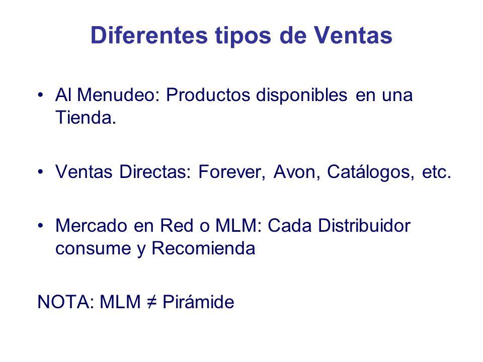 Diferentes tipos de Ventas Al Menudeo: Productos disponibles en una Tienda. Ventas Directas: Forever, Avon, Catálogos, etc. Mercado en Red o MLM: Cada