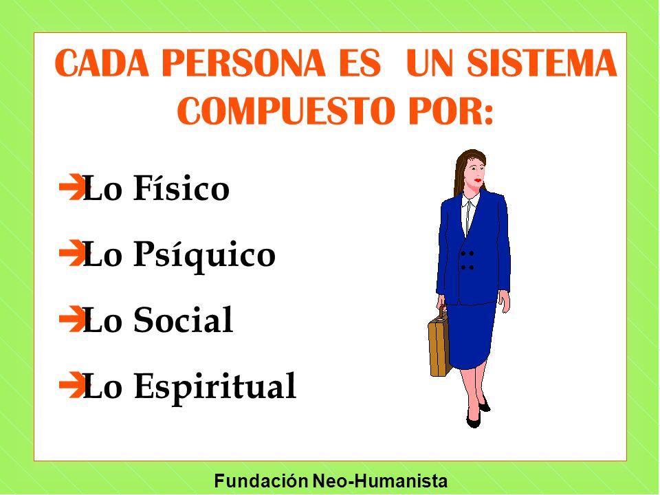 Fundación Neo-Humanista CADA PERSONA ES UN SISTEMA COMPUESTO POR: è Lo Físico è Lo Psíquico è Lo Social è Lo Espiritual