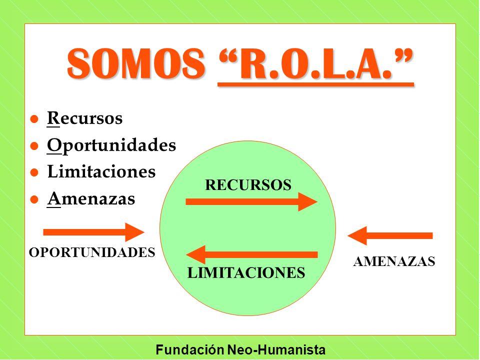 Fundación Neo-Humanista SOMOS R.O.L.A. l l Recursos l l Oportunidades l l Limitaciones l l Amenazas OPORTUNIDADES RECURSOS LIMITACIONES AMENAZAS