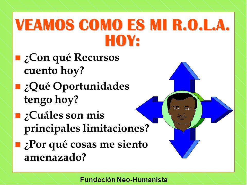 Fundación Neo-Humanista VEAMOS COMO ES MI R.O.L.A. HOY: n ¿Con qué Recursos cuento hoy? n ¿Qué Oportunidades tengo hoy? n ¿Cuáles son mis principales