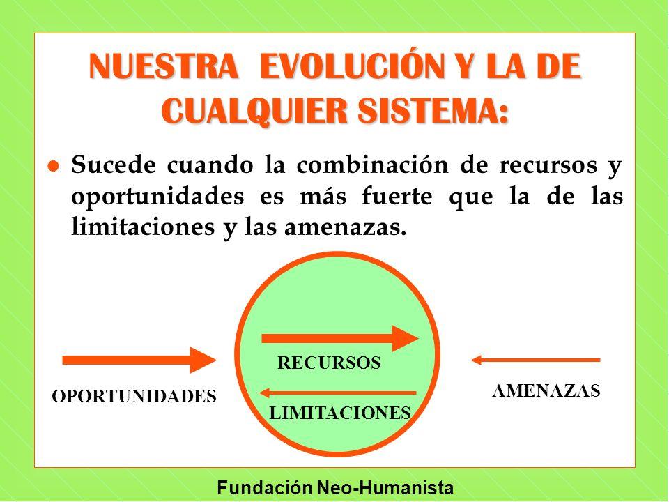 Fundación Neo-Humanista NUESTRA EVOLUCIÓN Y LA DE CUALQUIER SISTEMA: l l Sucede cuando la combinación de recursos y oportunidades es más fuerte que la
