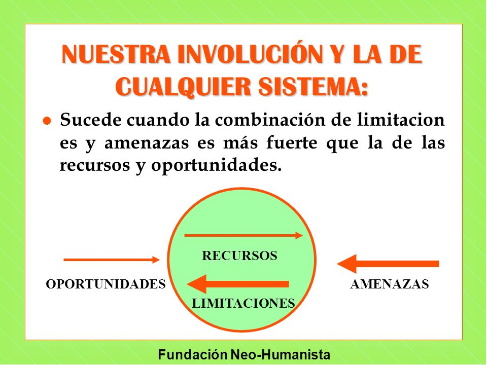 Fundación Neo-Humanista NUESTRA INVOLUCIÓN Y LA DE CUALQUIER SISTEMA: l l Sucede cuando la combinación de limitacion es y amenazas es más fuerte que l