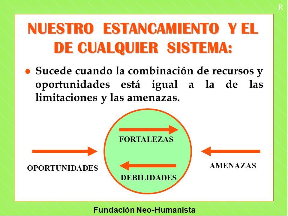 Fundación Neo-Humanista NUESTRO ESTANCAMIENTO Y EL DE CUALQUIER SISTEMA: l l Sucede cuando la combinación de recursos y oportunidades está igual a la