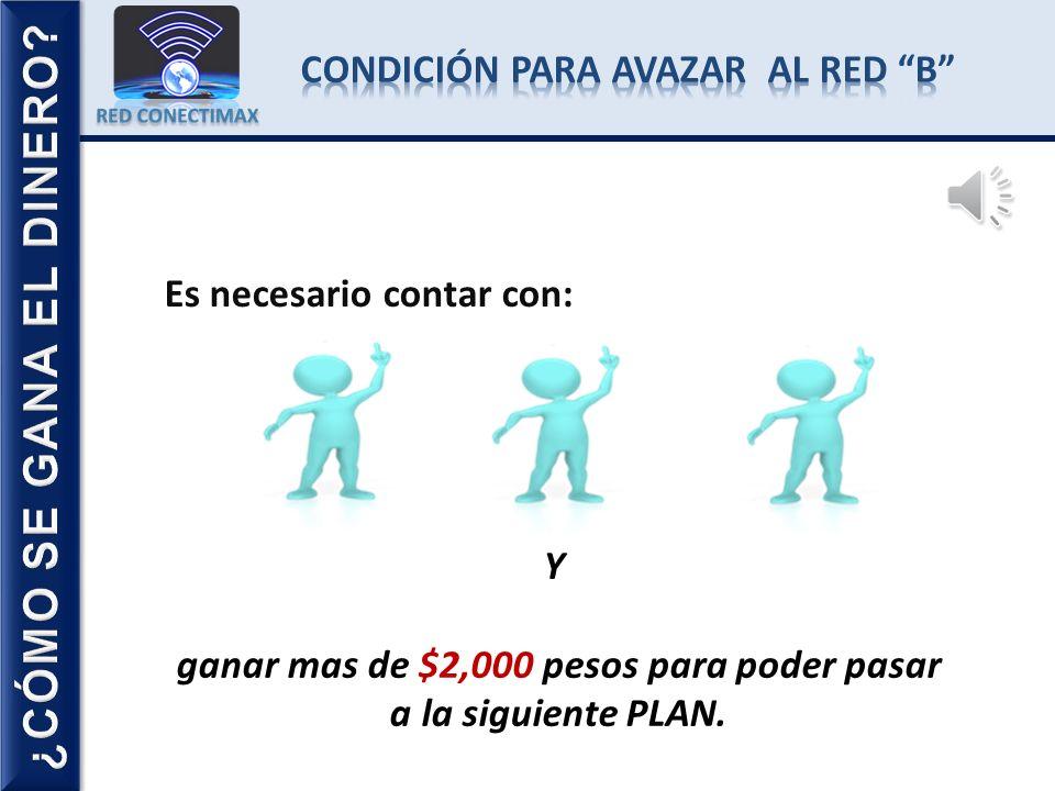 TOTAL DE INGRESOS PLAN A $ 6,240 TOTAL DE INGRESOS PLAN A $ 6,240 RED A 1a 3 Asociados Activos en Recompra. $ 10 c/u $ 30 2a 9 Asociados Activos en Re
