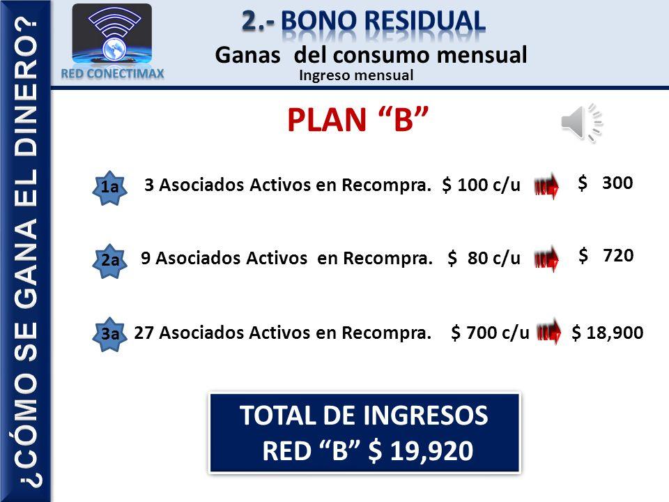 Es necesario contar con: Y ganar mas de $2,000 pesos para poder pasar a la siguiente PLAN.