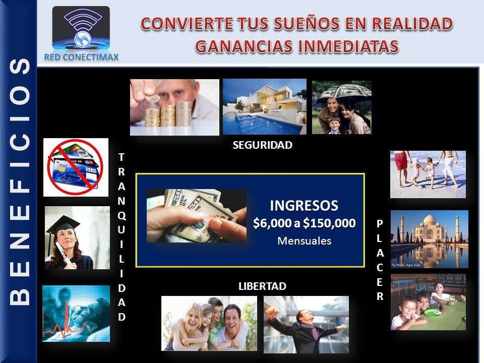 CONECTIMAX es la distribuidora de recargas telefónicas más importante de México, a través de una Nueva Cultura de Compra de tiempo aire. Nace en 1993