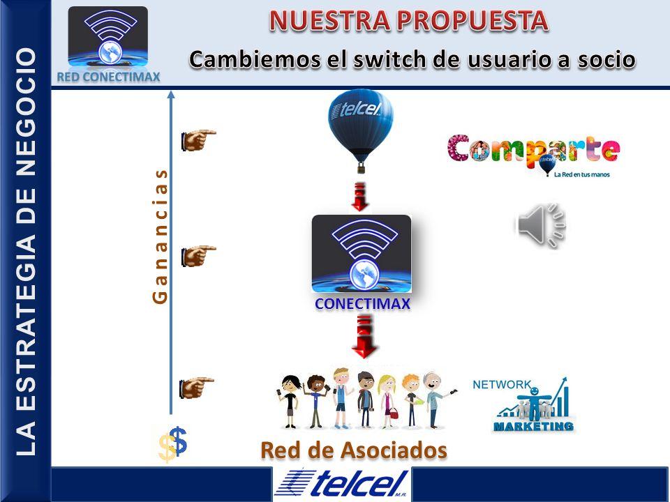 LA ESTRATEGIA DE NEGOCIOLA ESTRATEGIA DE NEGOCIO RED DE USUARIOS RED DE USUARIOS G a n a n c i a s Bancos Cadenas Comerciales Tiendas Autoservicio Pun