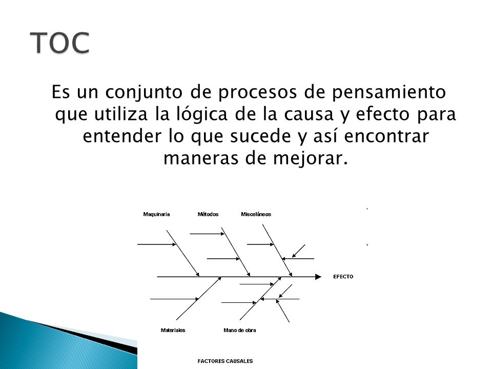 D6 Ponga y valide las acciones correctivas permanentes en ejecución Elija los controles para asegurarse que se elimina la causa raíz.