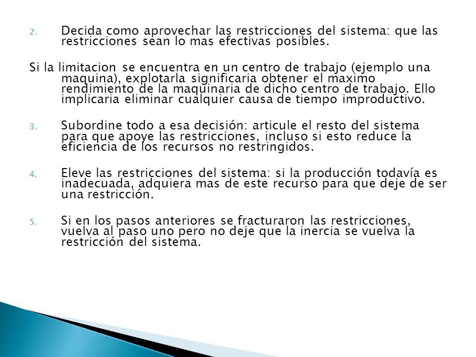 Estación 1 Estación 2 Estación 3 Estación 4 Estación 5 ENTRA MATERIA PRIMA PRODUCTO TERMINADO