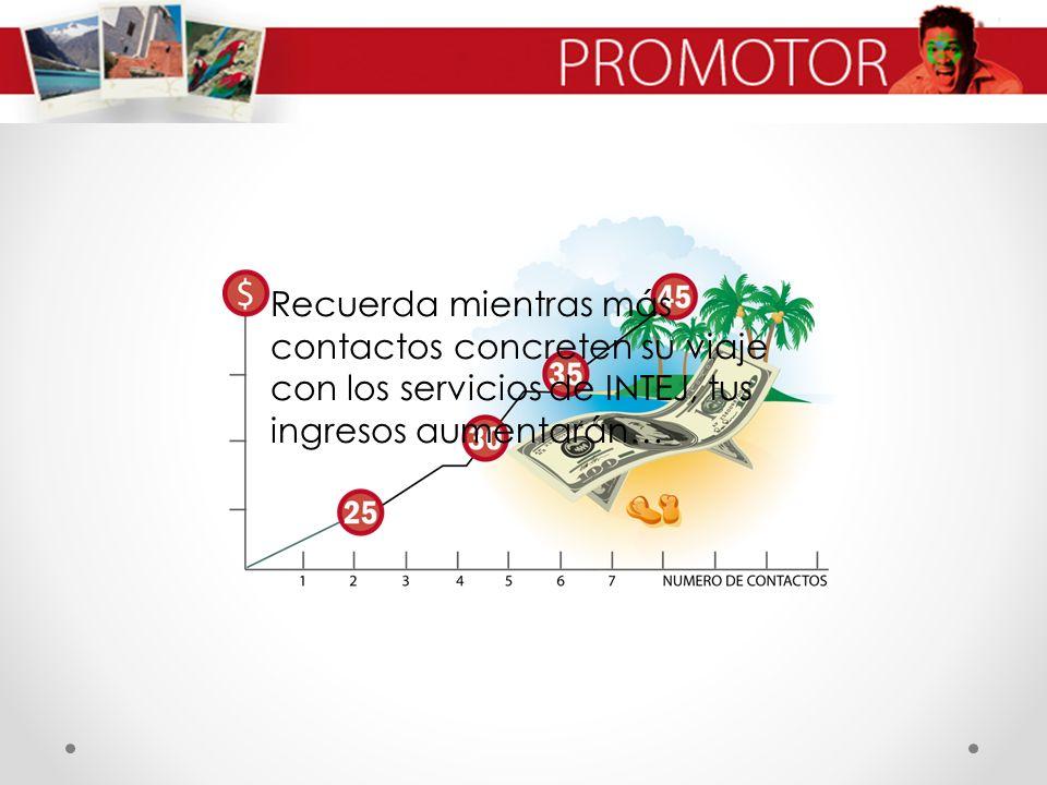 Recuerda mientras más contactos concreten su viaje con los servicios de INTEJ, tus ingresos aumentarán…