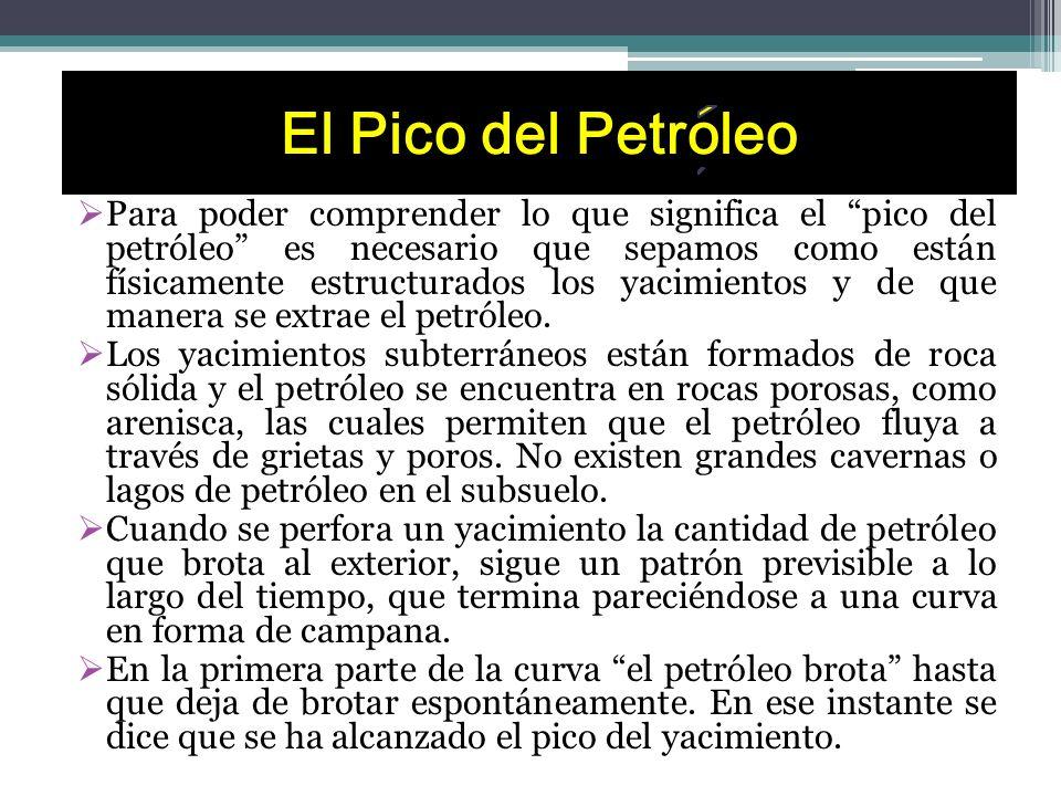 El Pico del Petroleo Para poder comprender lo que significa el pico del petróleo es necesario que sepamos como están físicamente estructurados los yac