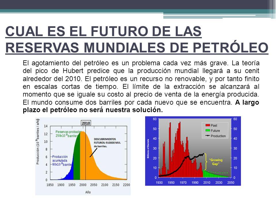 CUAL ES EL FUTURO DE LAS RESERVAS MUNDIALES DE PETRÓLEO El agotamiento del petróleo es un problema cada vez más grave. La teoría del pico de Hubert pr
