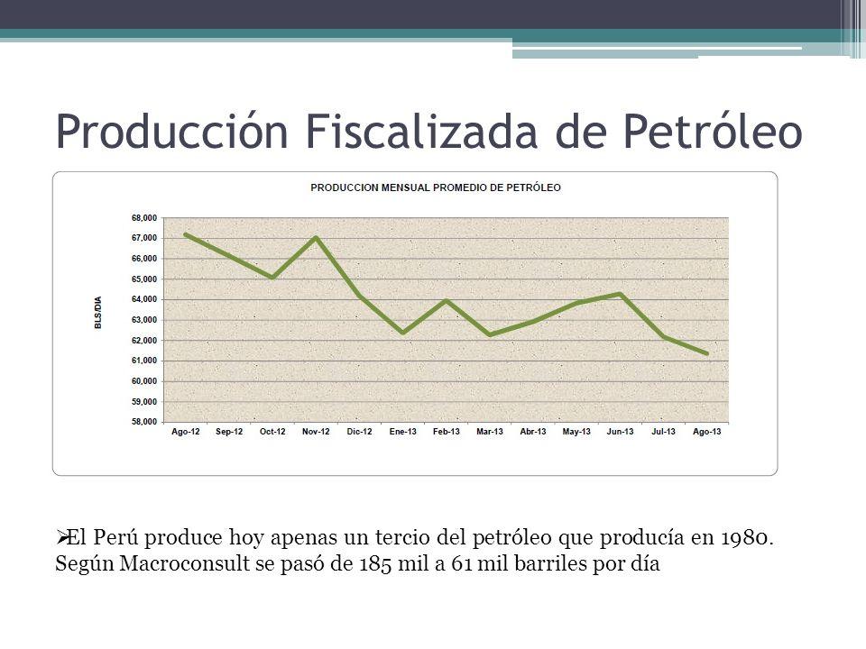 Producción Fiscalizada de Petróleo El Perú produce hoy apenas un tercio del petróleo que producía en 1980. Según Macroconsult se pasó de 185 mil a 61