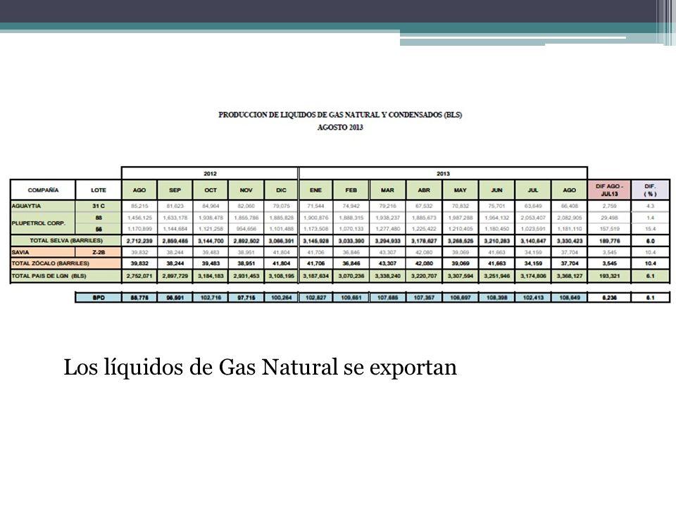 Los líquidos de Gas Natural se exportan